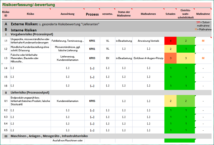 Audit Template Excel Visualbrainsfo